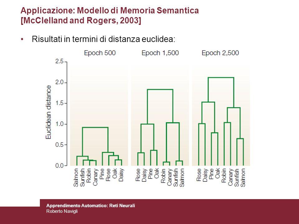 Applicazione: Modello di Memoria Semantica [McClelland and Rogers, 2003]